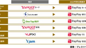 ジャパンネット銀行は社名を「PayPay銀行」に変更でネットの反応w